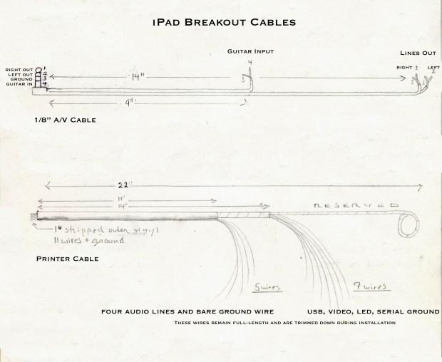 M31_DIYM_iPdDck12_cables