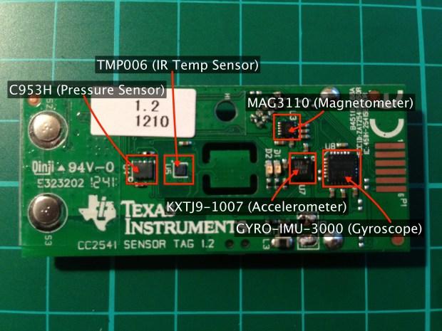 SensorTag Front