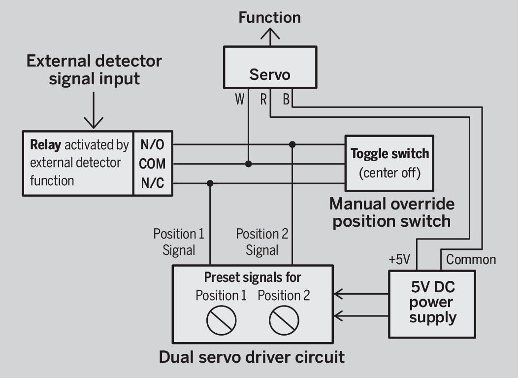 Servo Driver Schematic Diagrams For The Controller Skill Builder Controllers Make Motor Control Schematics