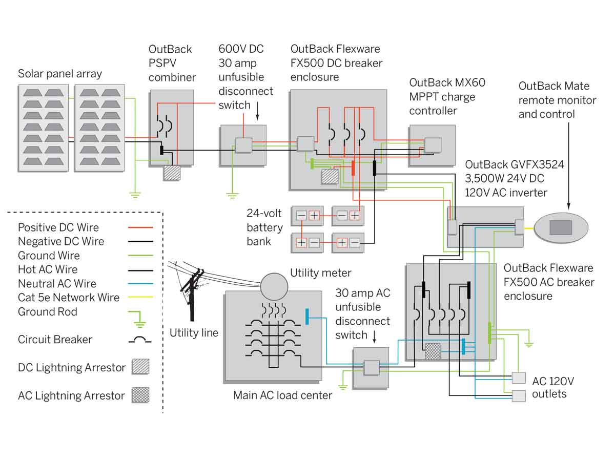 solar panel array wiring diagram hopkins agility dc system panels in series