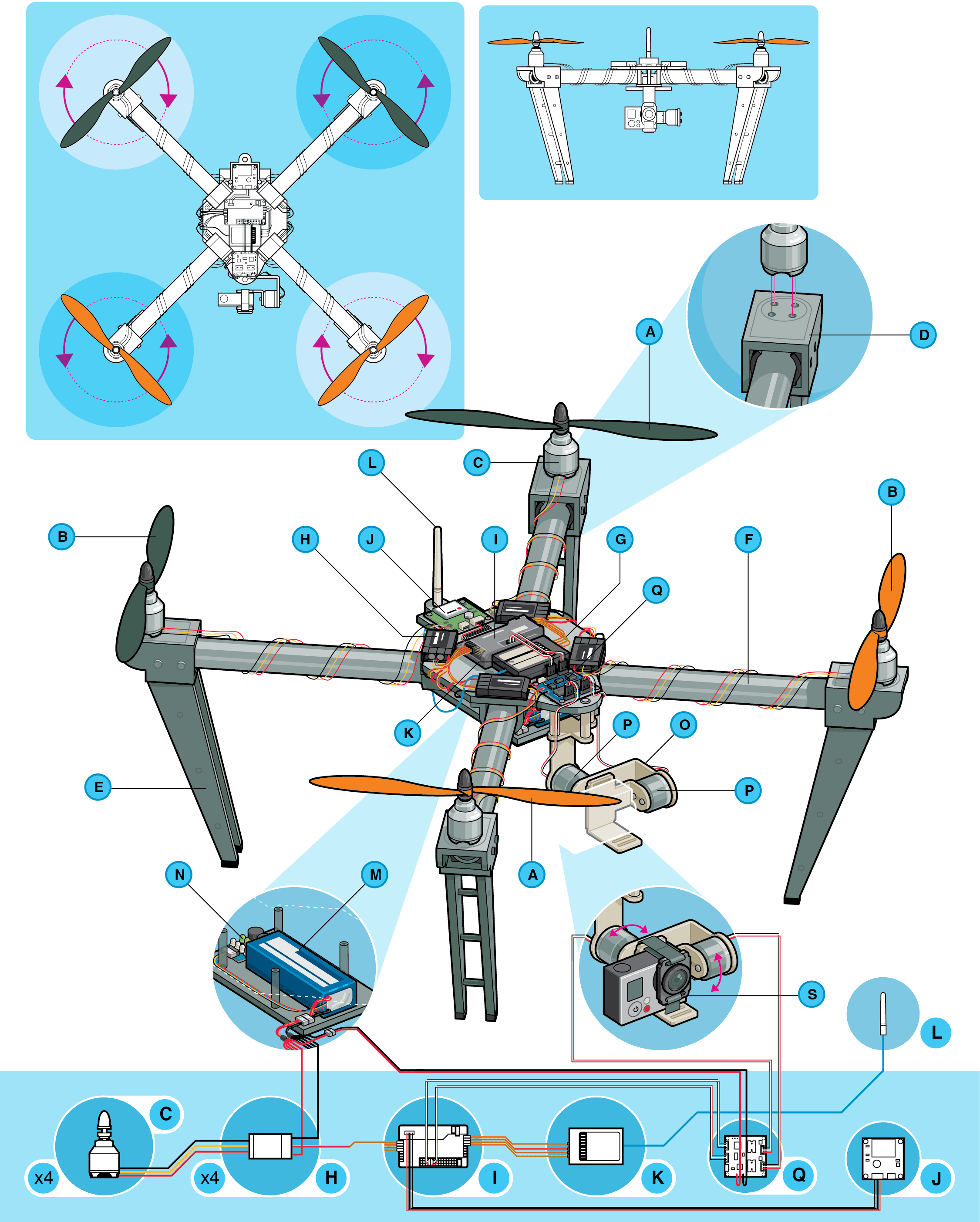 Anatomy of a Drone | Make: