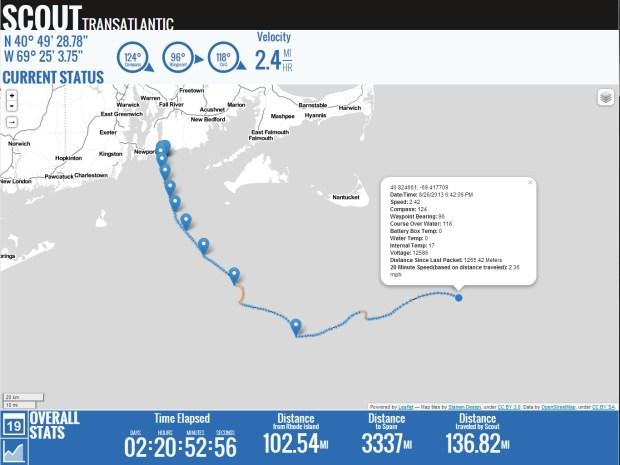 Scout's Transatlantic Tracker
