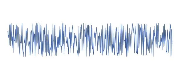 "A RANDOM waveform can sound like anything, in theory, but usually sounds like noisy static. The Arduino produces only pseudorandom numbers, so a particular randomSeed() value always gives the same ""random"" waveform."