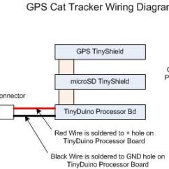 Cat Position Diagram Dual Xd250 Wiring Gps Tracker Make You Can Easily Add Capabilities Just By Plugging Tinyshields Into It I Used The Tinyshield To Get Data And Microsd Card