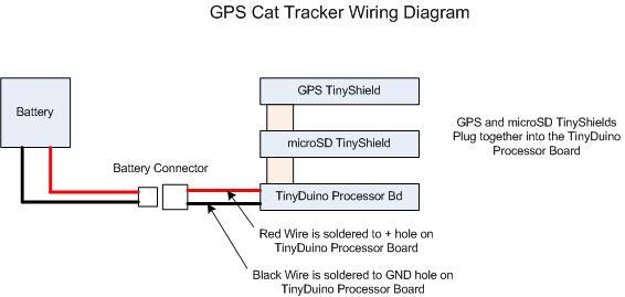 GPS_Cat_Tracker_Wiring_Diagram