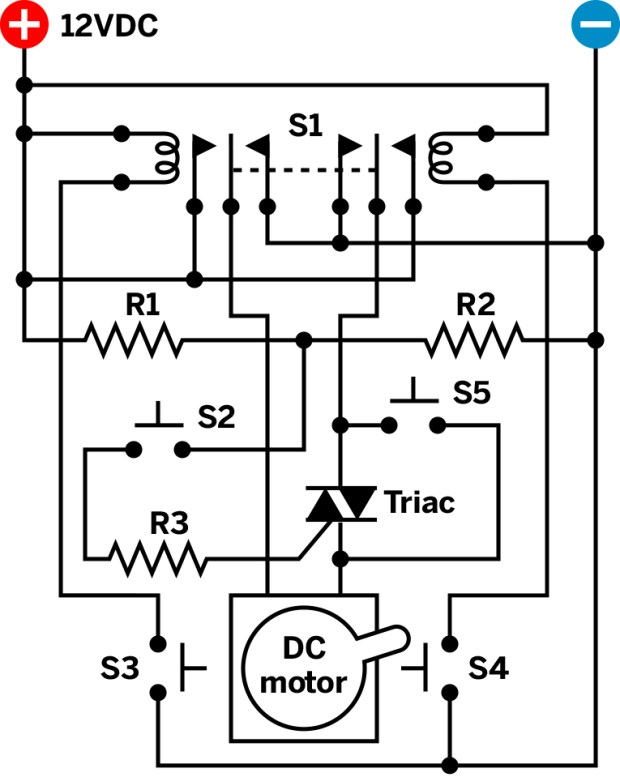 A possible circuit to enable one-touch auto-reversing of a simple DC motor, for car accessories or home automation. S1 is a latching relay. S2 starts the motor. S3 and S4 are limit switches activated by the cam on the motor shaft. R1 and R2 could be 10K, functioning as a voltage divider to establish an initial gate voltage that is always different from the voltage on terminal A1. R3 would be chosen to provide appropriate voltage and current to the gate.
