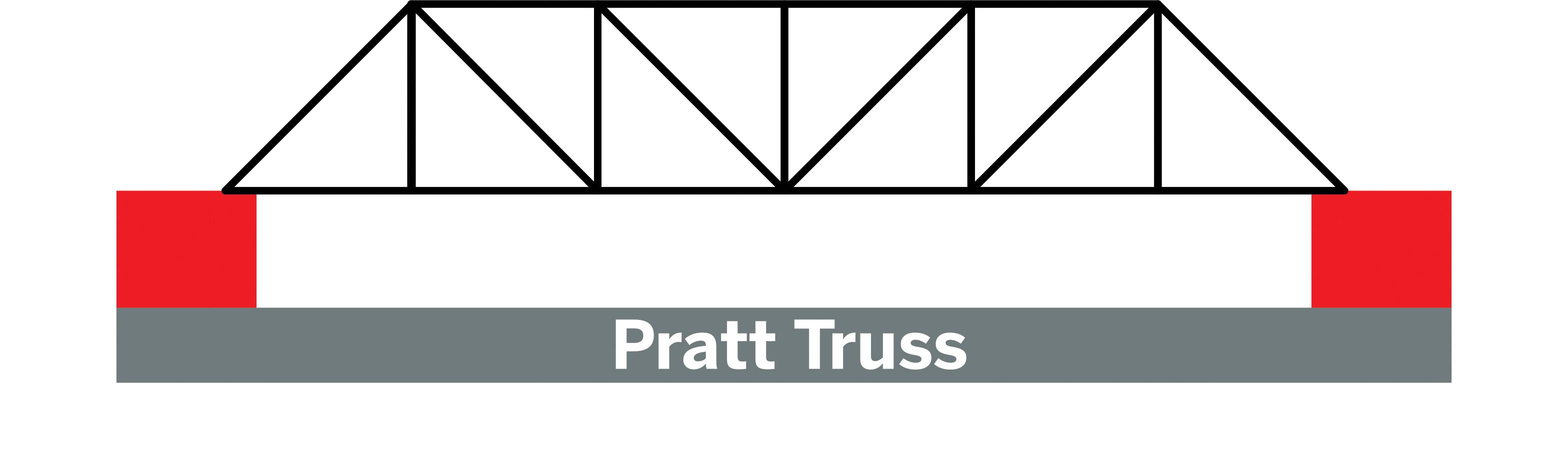 Pratt Truss Toothpick Bridge Make a Warren Truss Br...