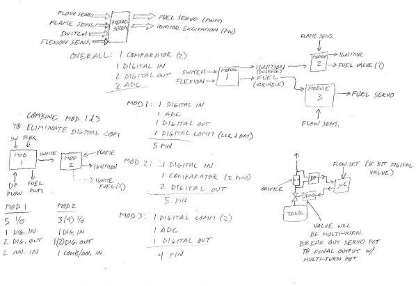 prometheus_notebook1