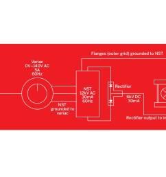 danger grounded plug wiring diagram free download wiring diagram [ 1200 x 900 Pixel ]