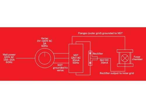 small resolution of danger grounded plug wiring diagram free download wiring diagram