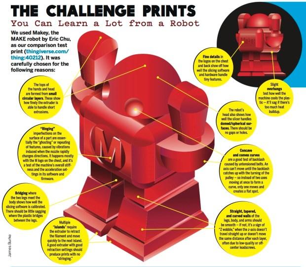 challenge prints