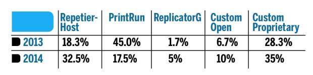 SIP06-software-repetier-table