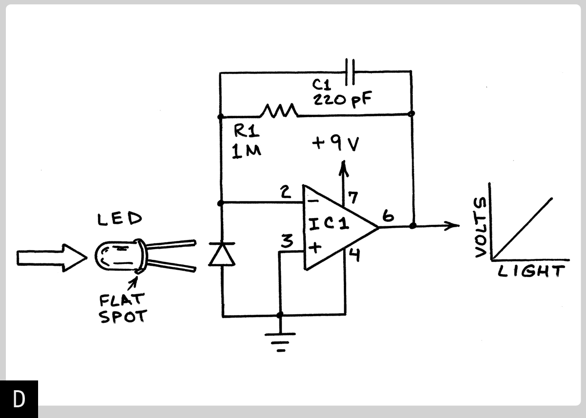 How To Use Leds Detect Light Make Simple Circuit Projects Most Silicon Photodiodes So Theyre More Likely Require Amplification Inexpensive Operational Amplifiers Are Ideal Figure D Shows A