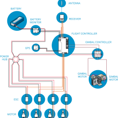 Quadcopter Schematic Diagram Fluid Mosaic Drone Electronic Schematics Wiring Diagrams Image Free