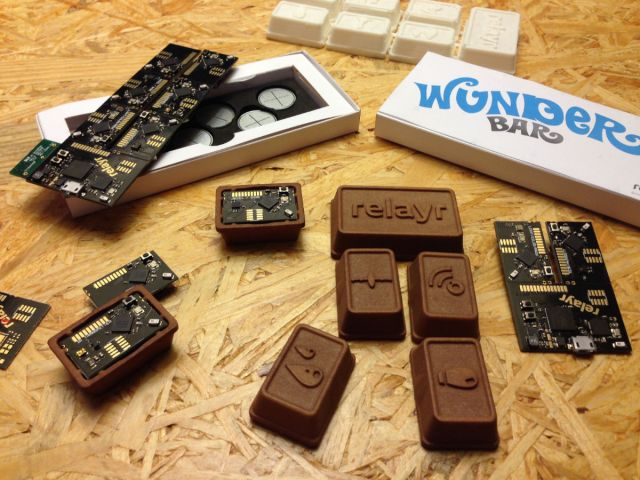 The WunderBar project.