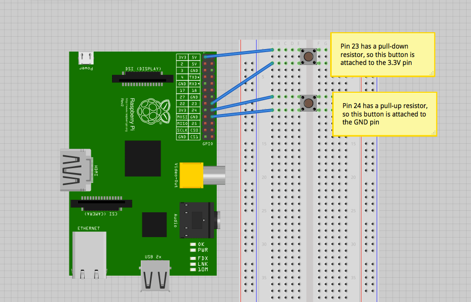 Raspberry Pi GPIO Pins and Python | Make:
