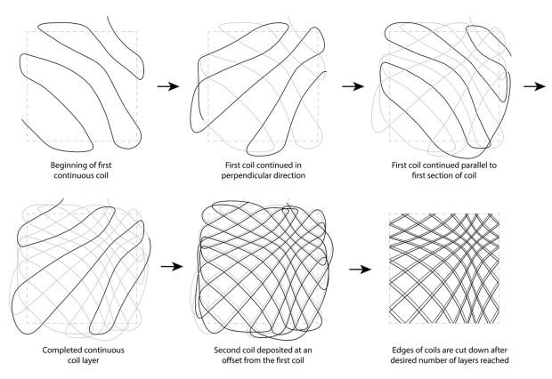 weave_detail