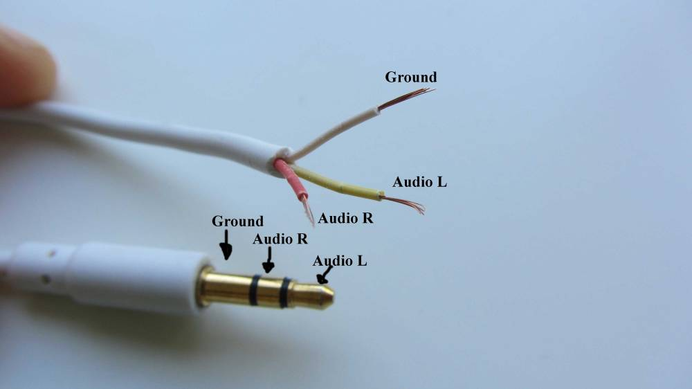 medium resolution of 3 5mm audio cable wiring wiring diagrams global 3 5mm audio plug wiring