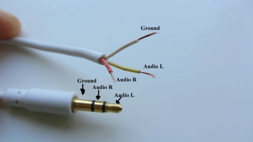 small resolution of 3 5mm audio cable wiring wiring diagrams global 3 5mm audio plug wiring