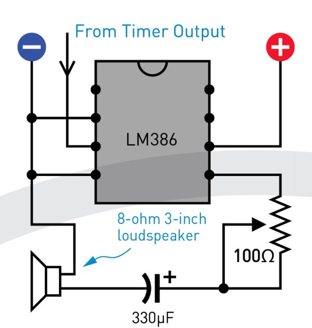 (F) This simplest configuration of the LM386 amplifier chip creates a gain of 20:1. The 100-ohm trimmer potentiometer may affect sound quality slightly, but is the most effective way to adjust volume.