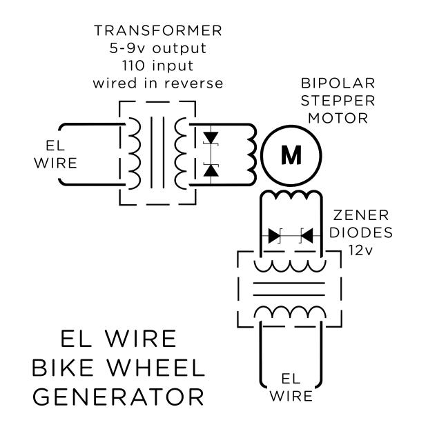 elbike_circuit