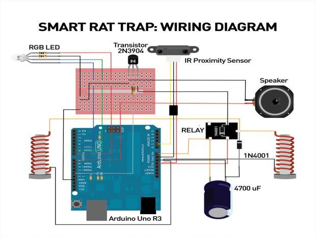 Smart Rat Trap