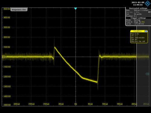 Oscilloscope trace of the voltage level when you trigger xenon flash towards the Raspberry Pi 2. (Credit: Raspberry Pi Foundation)