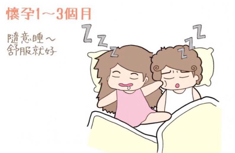 【漫畫】懷胎十月好難睡,三階段睡姿解析 – 媽媽經|專屬於媽媽的網站