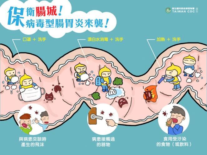 腸胃型感冒。到底感冒還是腸胃炎? – 媽媽經|專屬於媽媽的網站