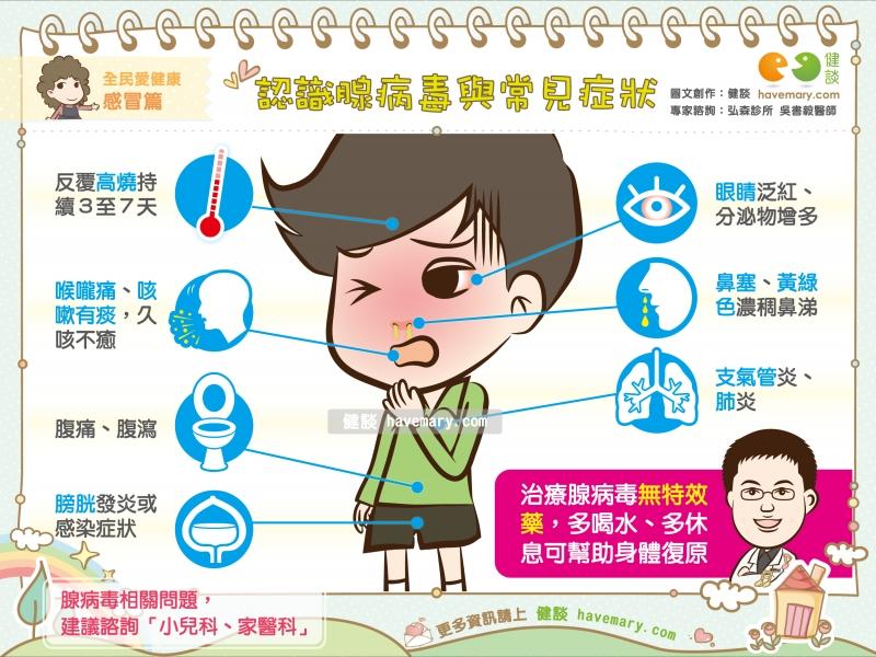 什麼是腺病毒?感染後常見的癥狀? – 媽媽經 專屬於媽媽的網站