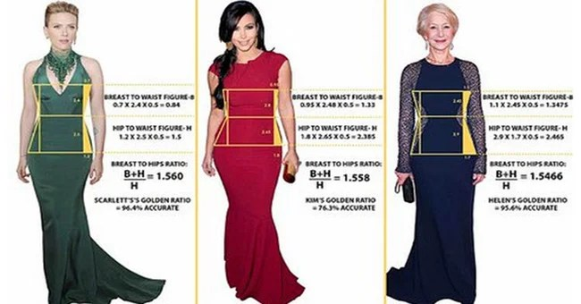 Which star has the perfect golden ratio body?