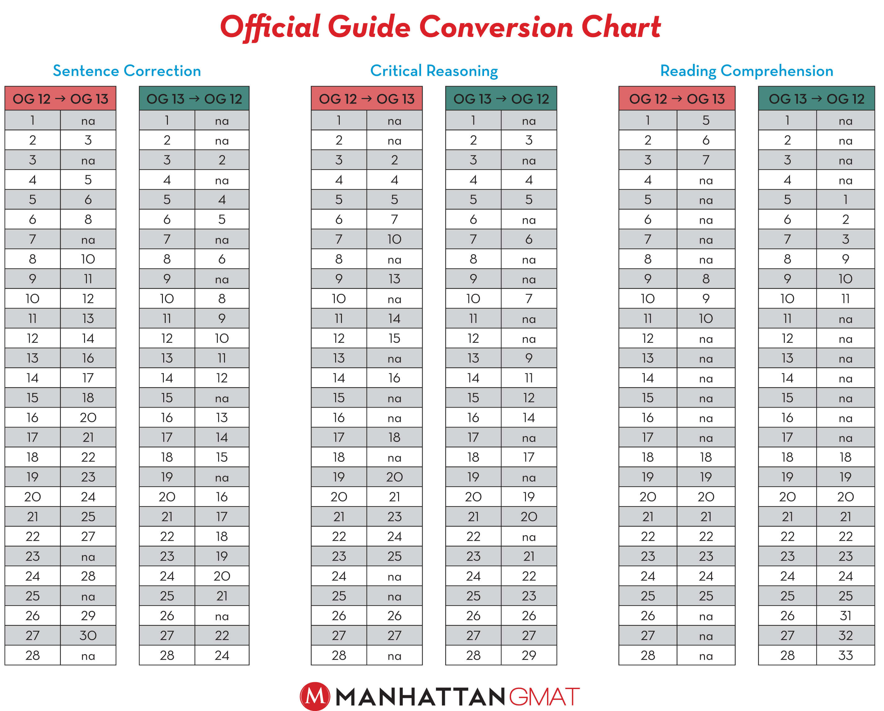 Pounds conversion chart images free any chart examples conversion chart ounces to pounds images free any chart examples kilograms conversion chart choice image free geenschuldenfo Gallery