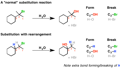 Rearrangement Reactions (1) - Hydride Shifts – Master Organic Chemistry