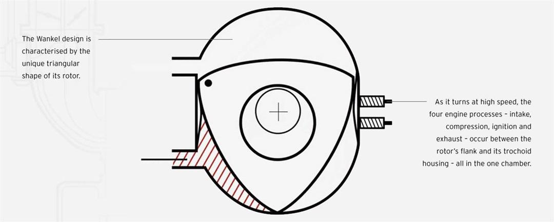 Rotary Engine Diagram 1971. Catalog. Auto Parts Catalog