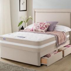 Sofa Bed Next Day Delivery London Sofas Cheap Online Silentnight 2000 Mirapocket Memory Mattress ...