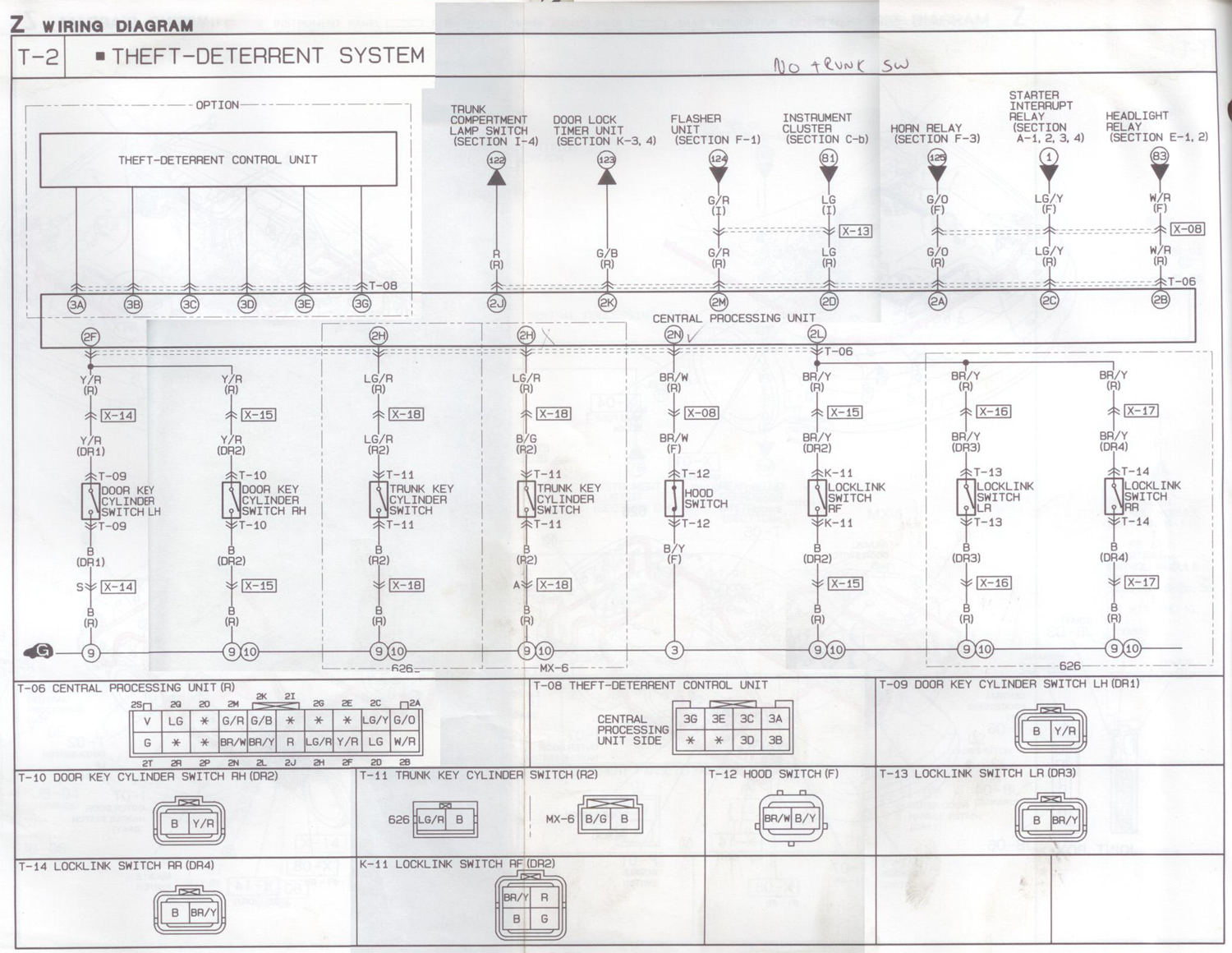 mazda 323 wiring diagram 8 foot fluorescent ballast 92 fuse box auto