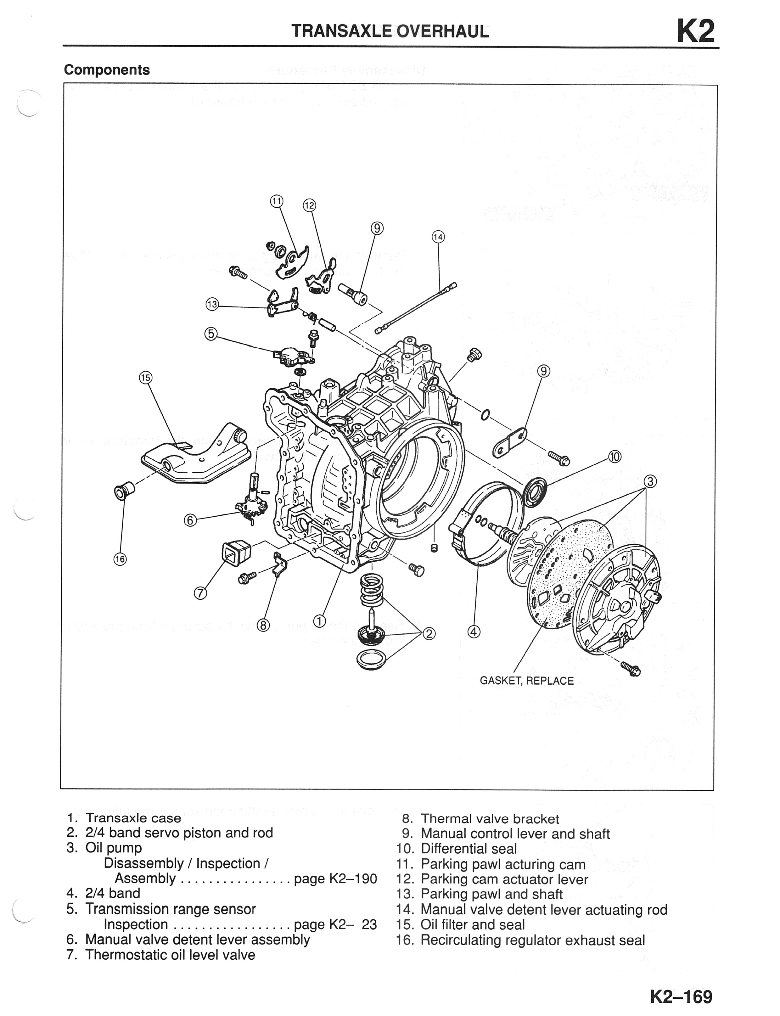 diagram of 2002 mazda 626 engine transmission fluid