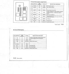 99 mazda 626 fuse panel diagram 1993 2002 2l i4 mazda626 net 2000 mazda protege fuse box diagram 2000 mazda 626 fuse box diagram [ 791 x 1024 Pixel ]