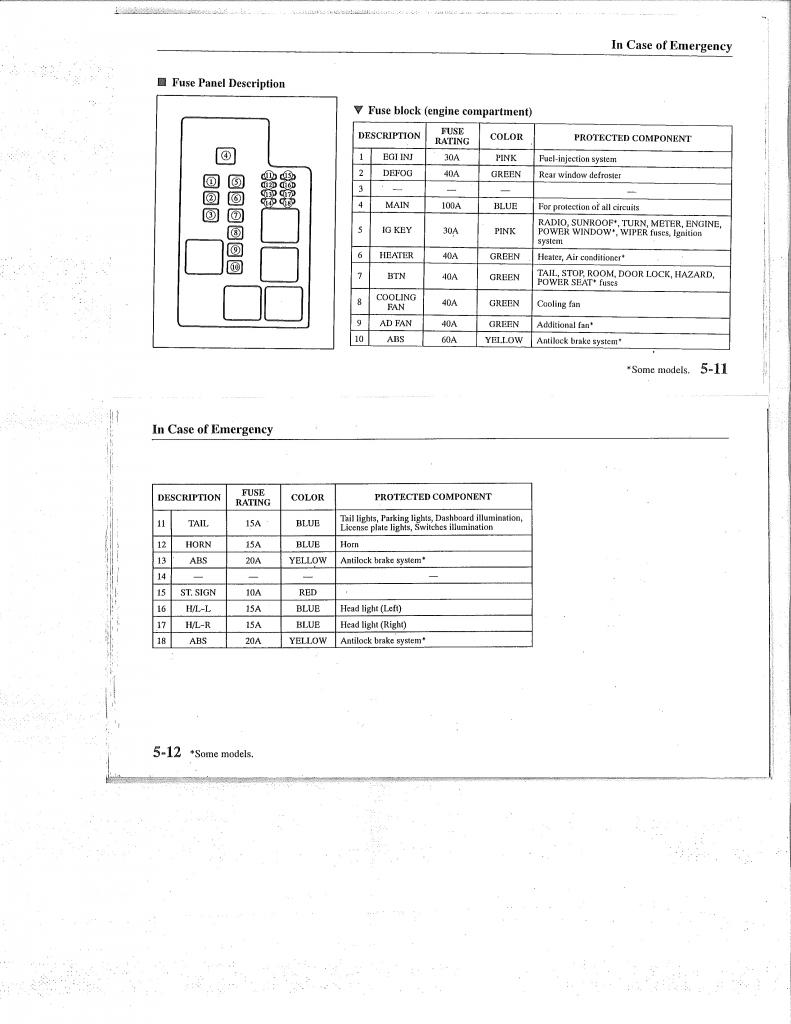 medium resolution of 99 mazda 626 fuse panel diagram 1993 2002 2l i4 mazda626 net 2000 mazda protege fuse box diagram 2000 mazda 626 fuse box diagram