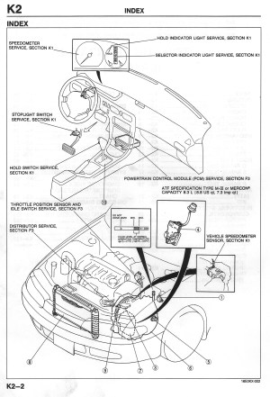 Where Is The Ecu On The Mazda 626 (4Cyl)  19932002 (2L