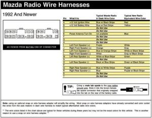 626 Stereo Wiring Diagram  Page 2  Audio & Electronics