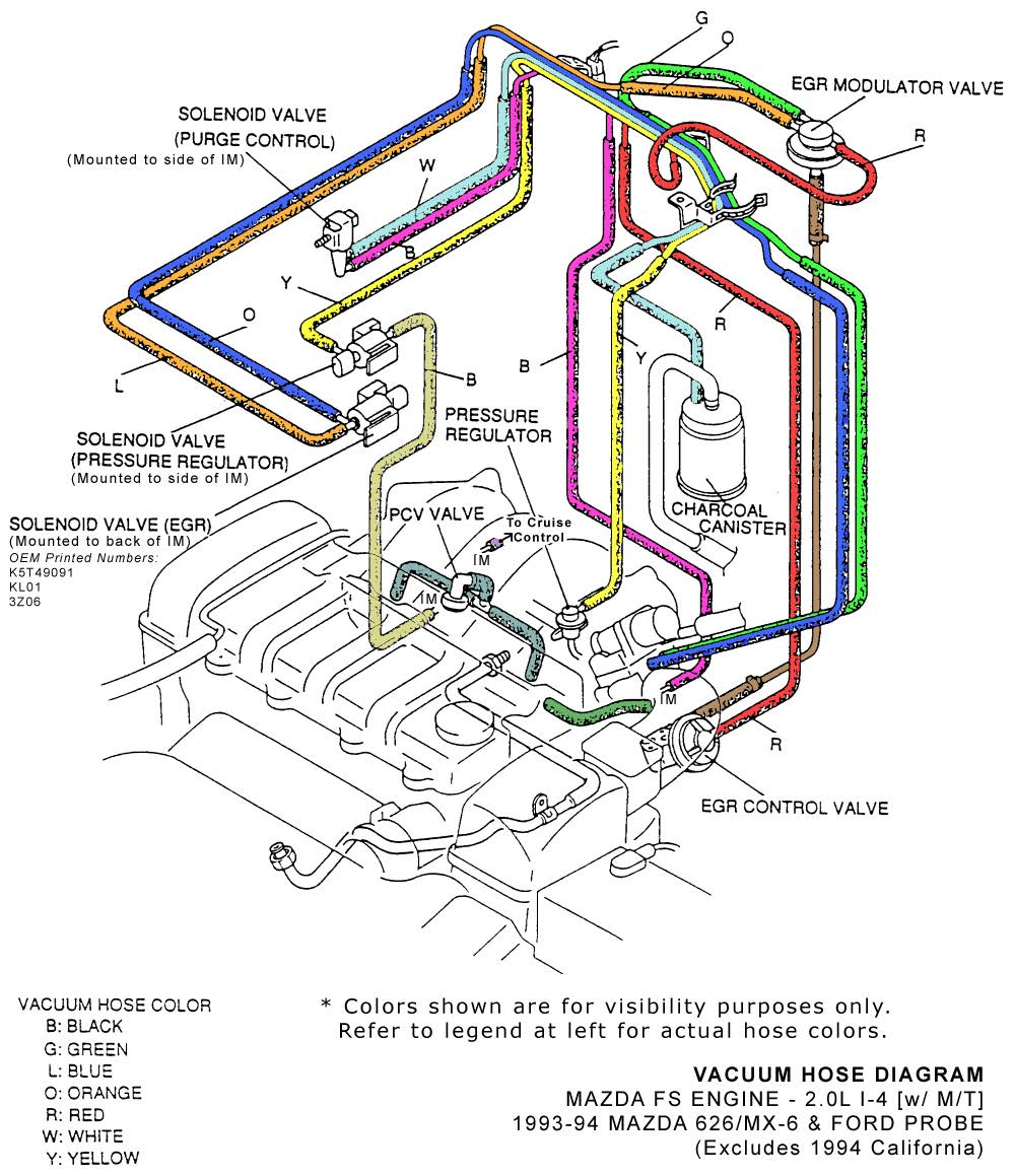 medium resolution of fsde 2 0l i4 vacuum hose diagrams 1993 2002 2l i4 mazda626 net mazda 626 vacuum line diagram mazda 626 vacuum diagram