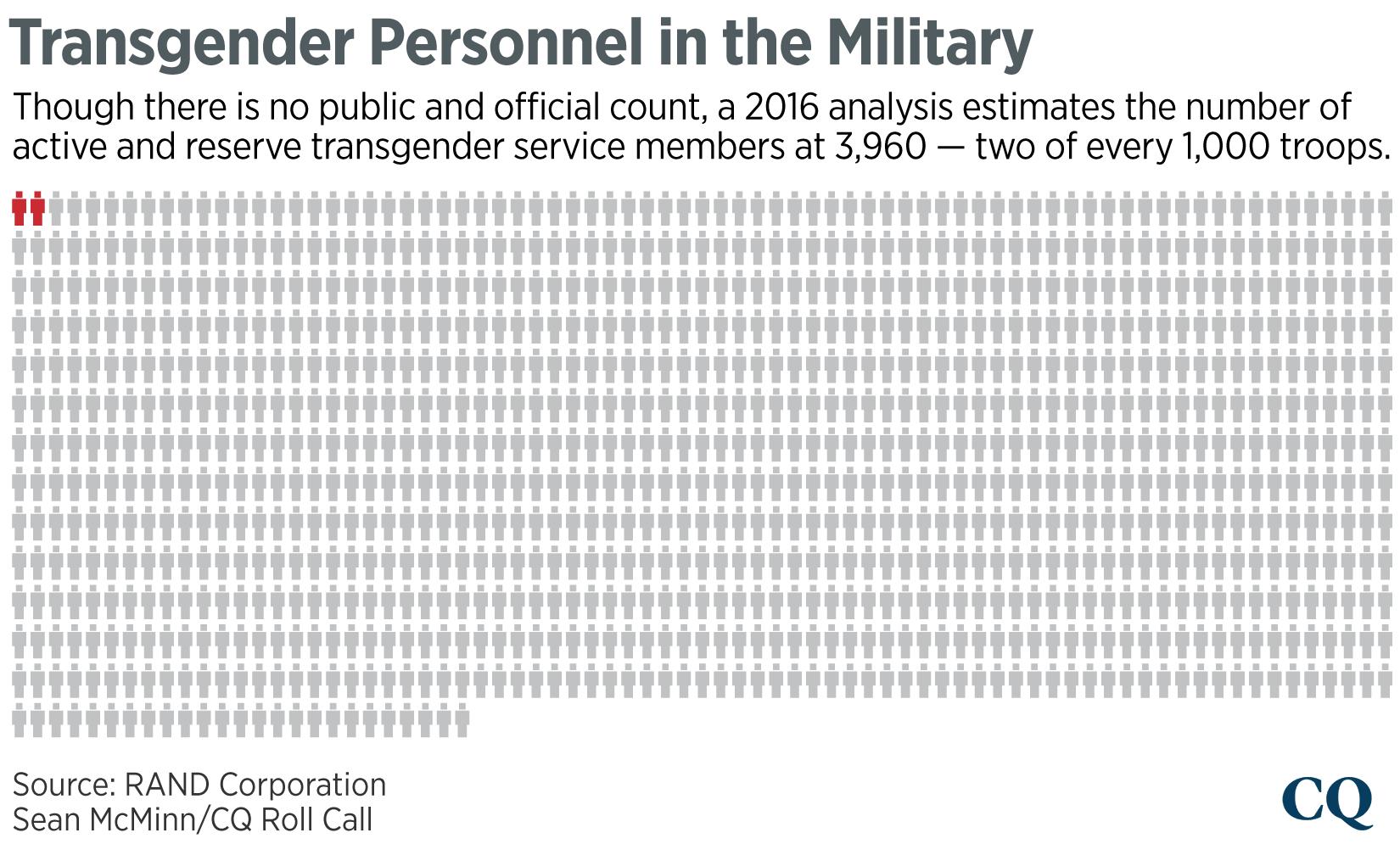 trans-military-width-web