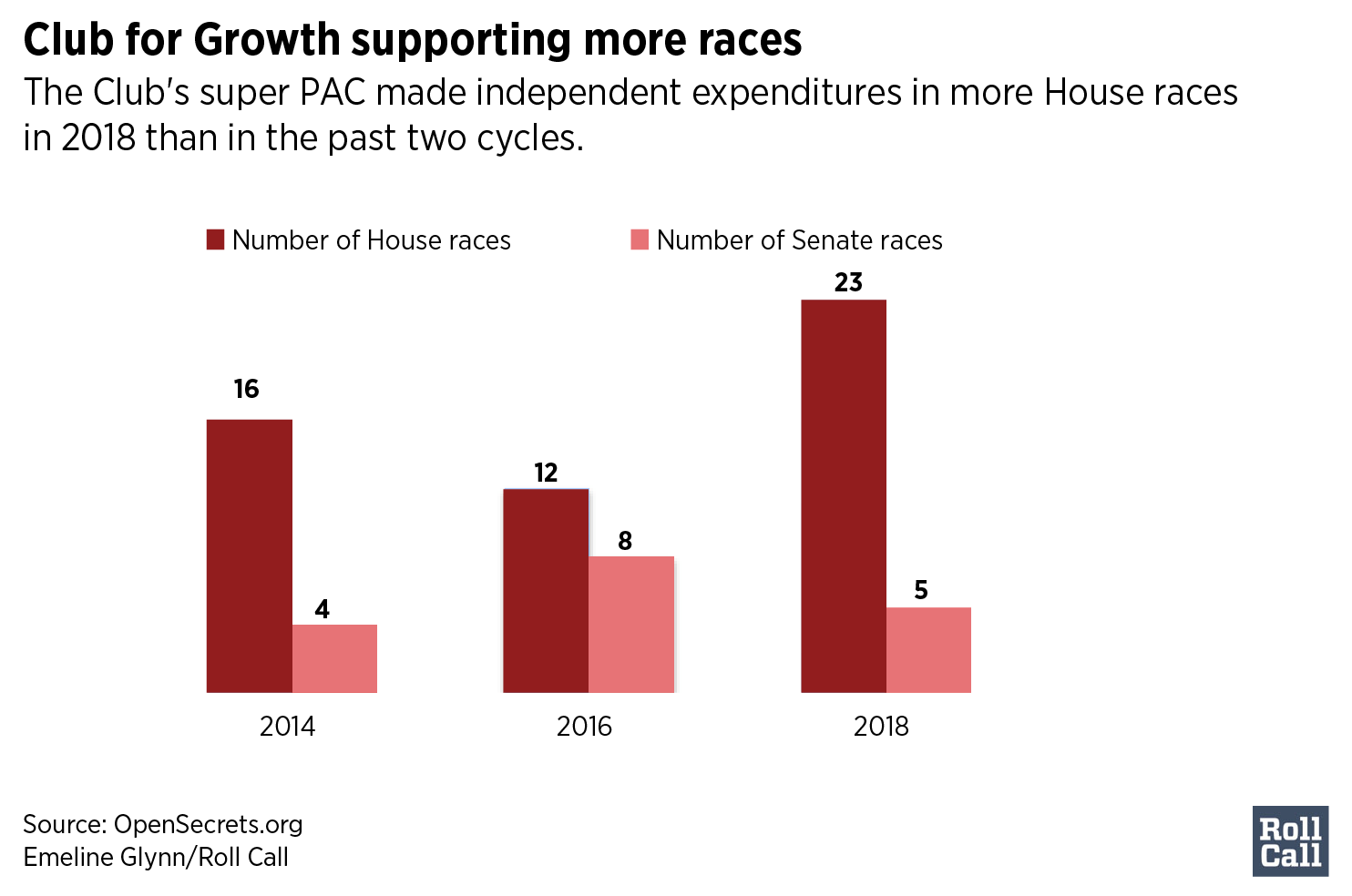 club-growth-races-number-v3-01