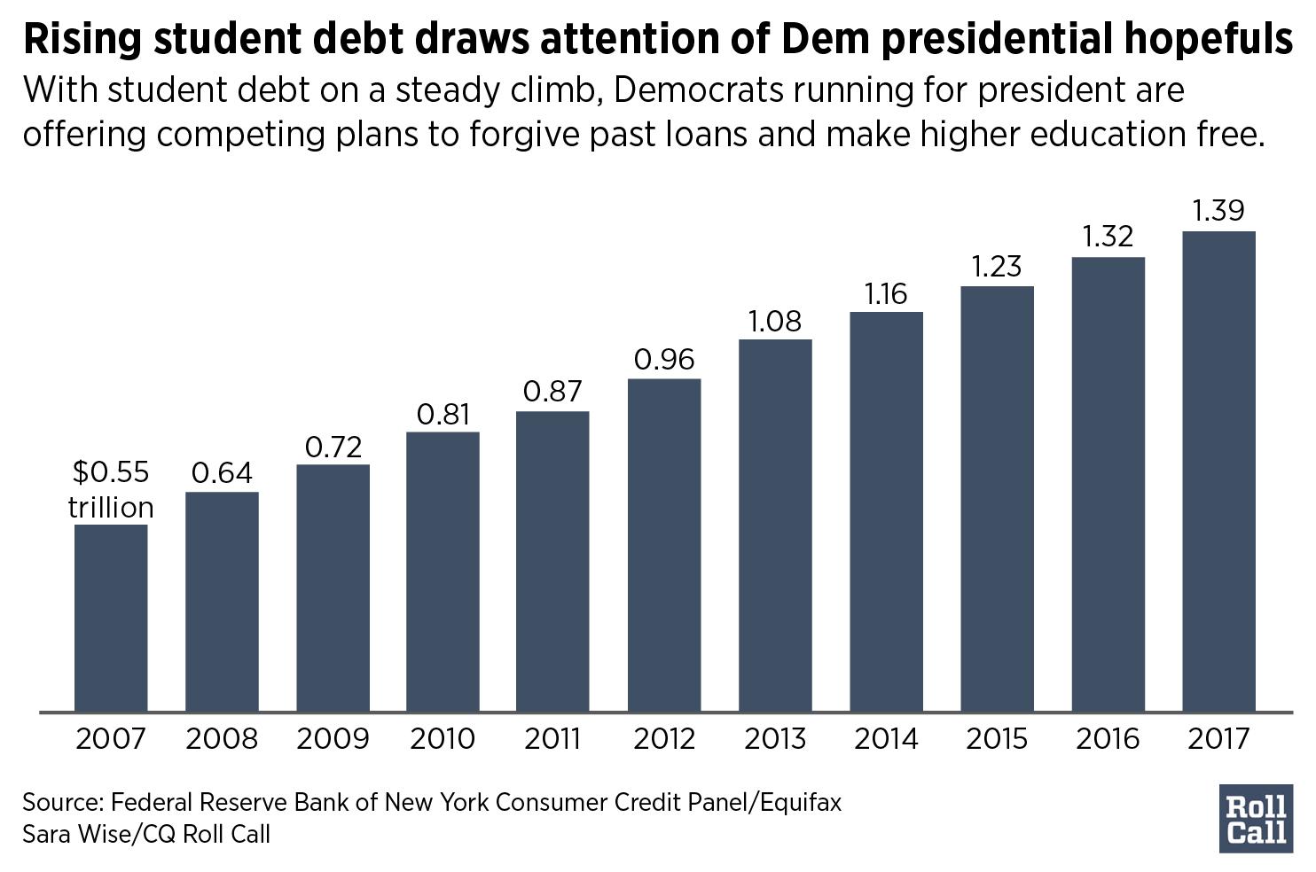 student-debt-01