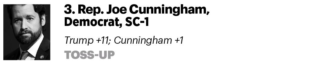 3. Rep. Joe Cunningham, D-S.C. Trump +11; Cunningham +1 Toss-up