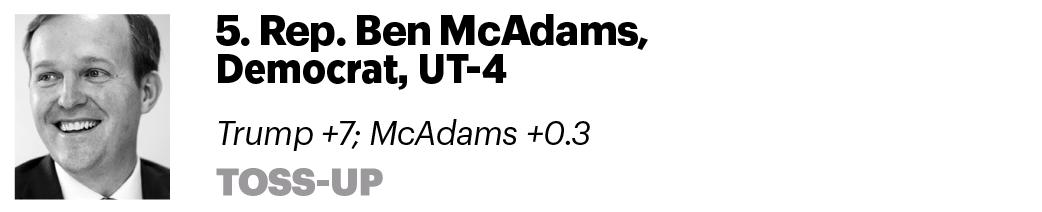 5. Rep. Ben McAdams, D-Utah Trump +7; McAdams +0.3 Toss-up