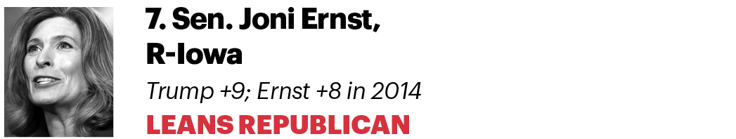 7. Sen. Joni Ernst, R-Iowa Trump +9; Ernst +8 in 2014 Leans Republican
