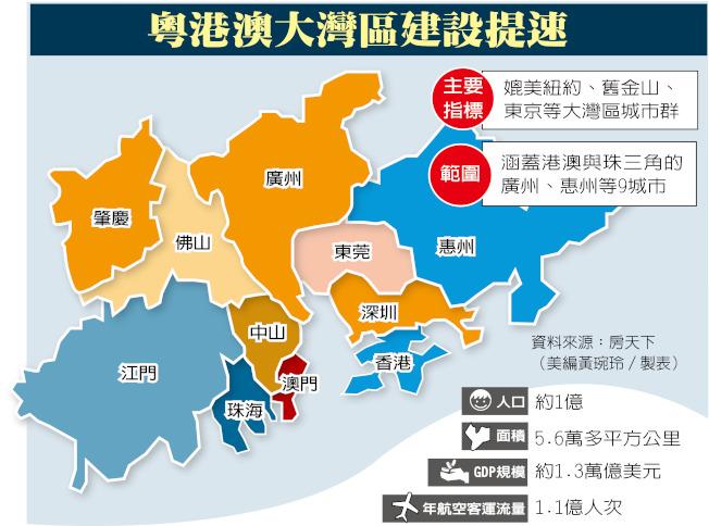 粵港澳大灣區藍圖 19大有譜 - 世界新聞網
