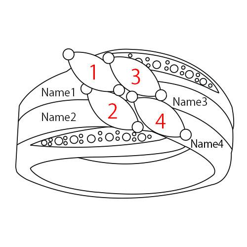 GeburtssteinRing fr Mtter  Meine Namenskette